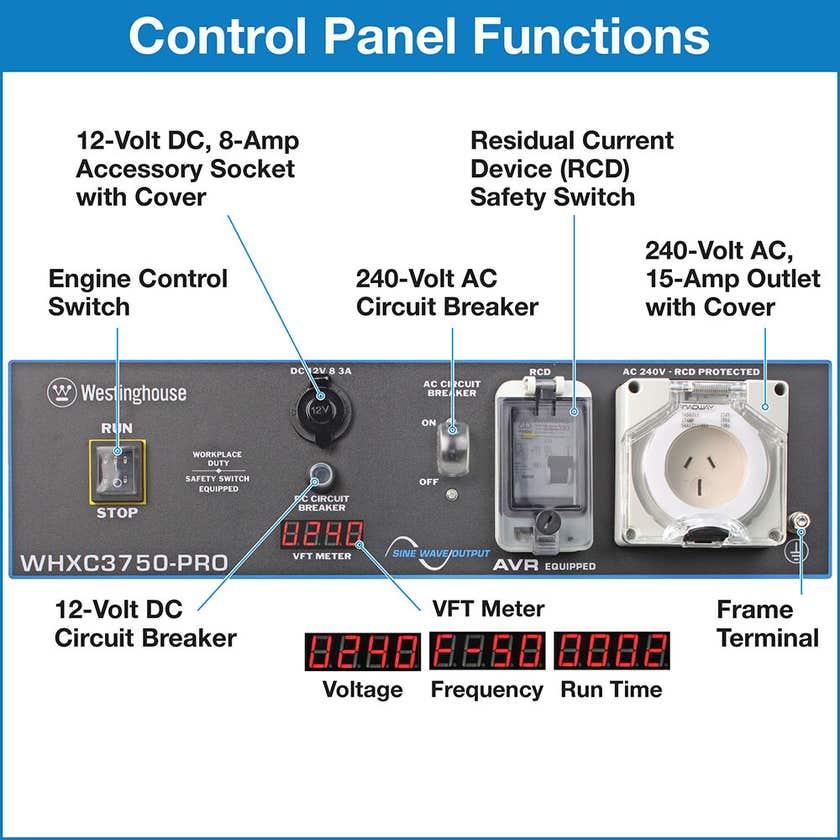 Westinghouse Portable Generator WHXC3750E-Pro